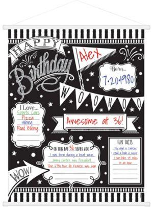 Chalkboard Dots Birthday Milestone Sign